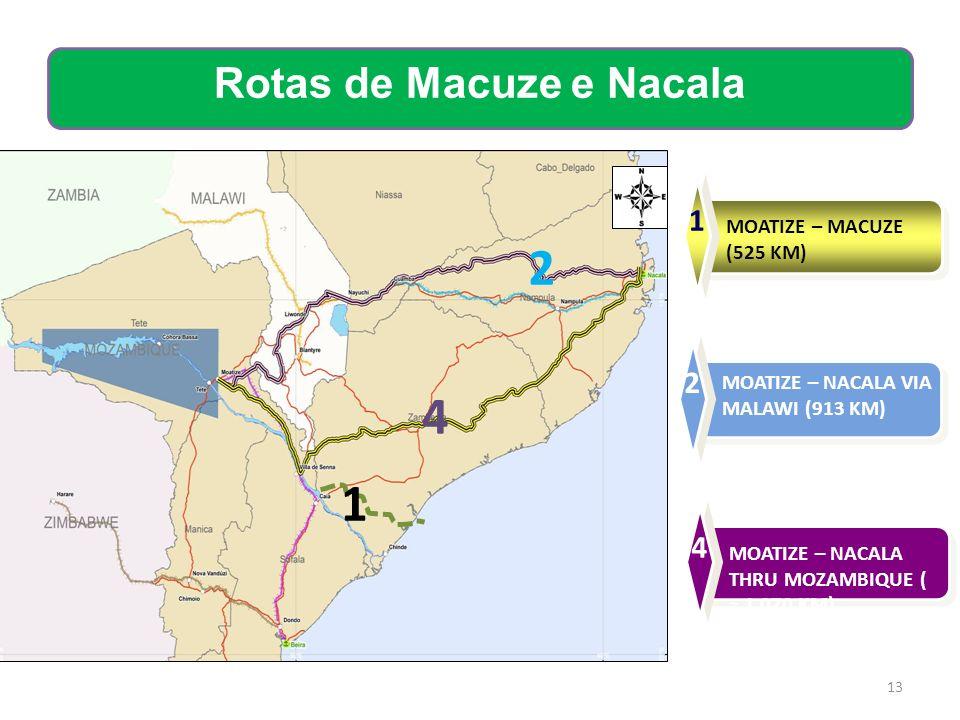 13 4 2 1 MOATIZE – NACALA THRU MOZAMBIQUE ( 1,070 KM) 4 MOATIZE – NACALA VIA MALAWI (913 KM) 2 MOATIZE – MACUZE (525 KM) 1 Rotas de Macuze e Nacala