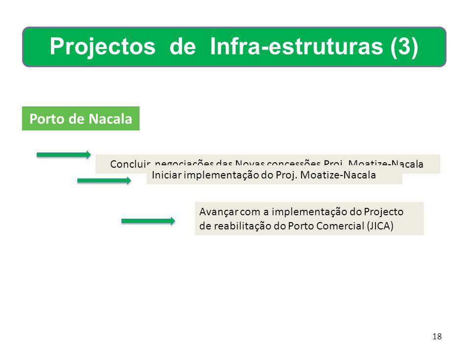 18 Concluir negociações das Novas concessões Proj. Moatize-Nacala Porto de Nacala Iniciar implementação do Proj. Moatize-Nacala Avançar com a implemen