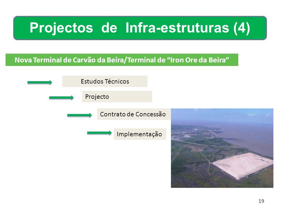 19 Nova Terminal de Carvão da Beira/Terminal de Iron Ore da Beira Estudos Técnicos Projecto Contrato de Concessão Implementação Projectos de Infra-est