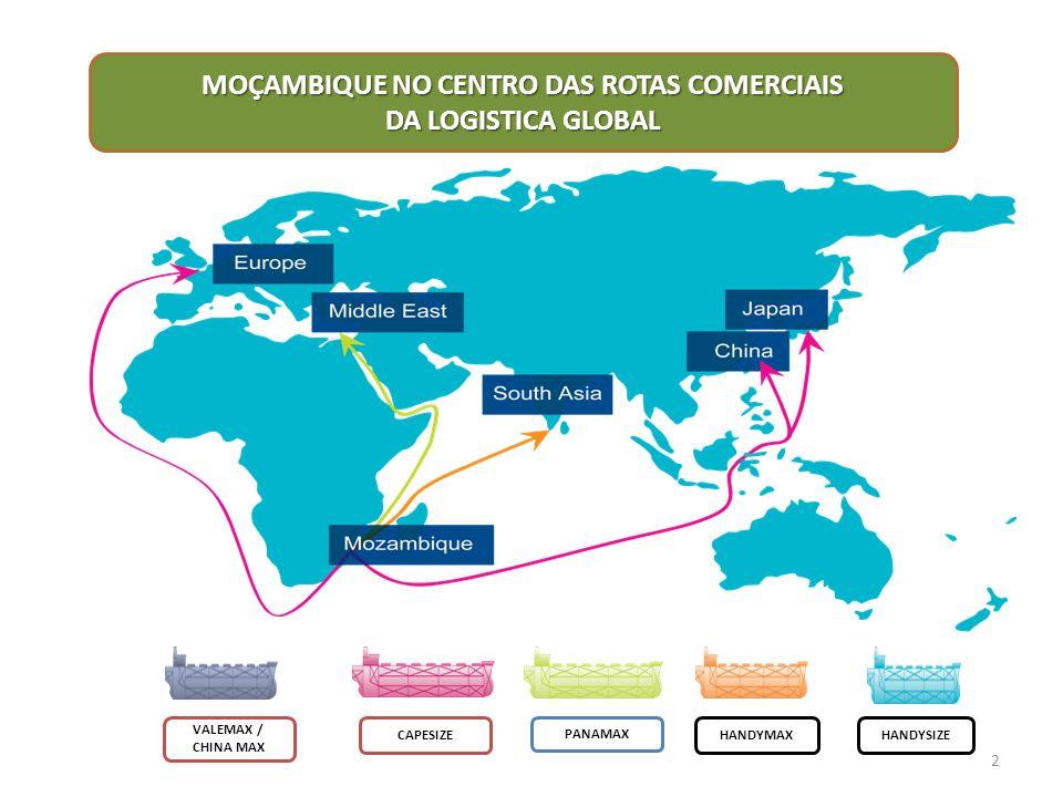 2 CAPESIZE PANAMAX HANDYMAXHANDYSIZE MOÇAMBIQUE NO CENTRO DAS ROTAS COMERCIAIS DA LOGISTICA GLOBAL VALEMAX / CHINA MAX