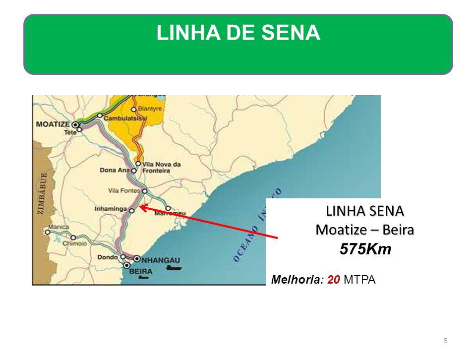 5 LINHA SENA Moatize – Beira 575Km Melhoria: 20 MTPA LINHA DE SENA