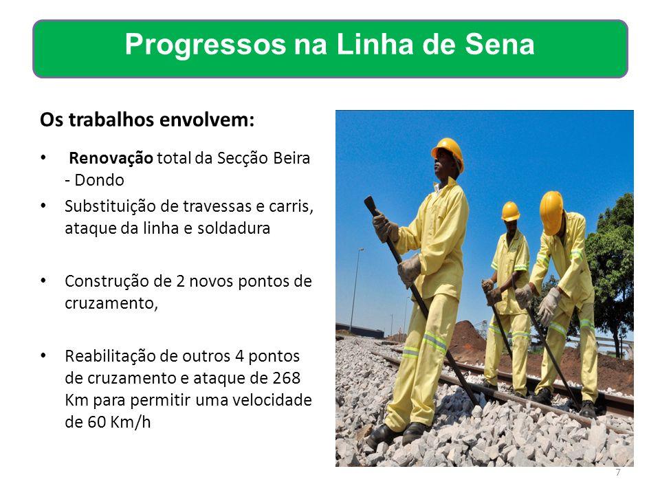 18 Concluir negociações das Novas concessões Proj.