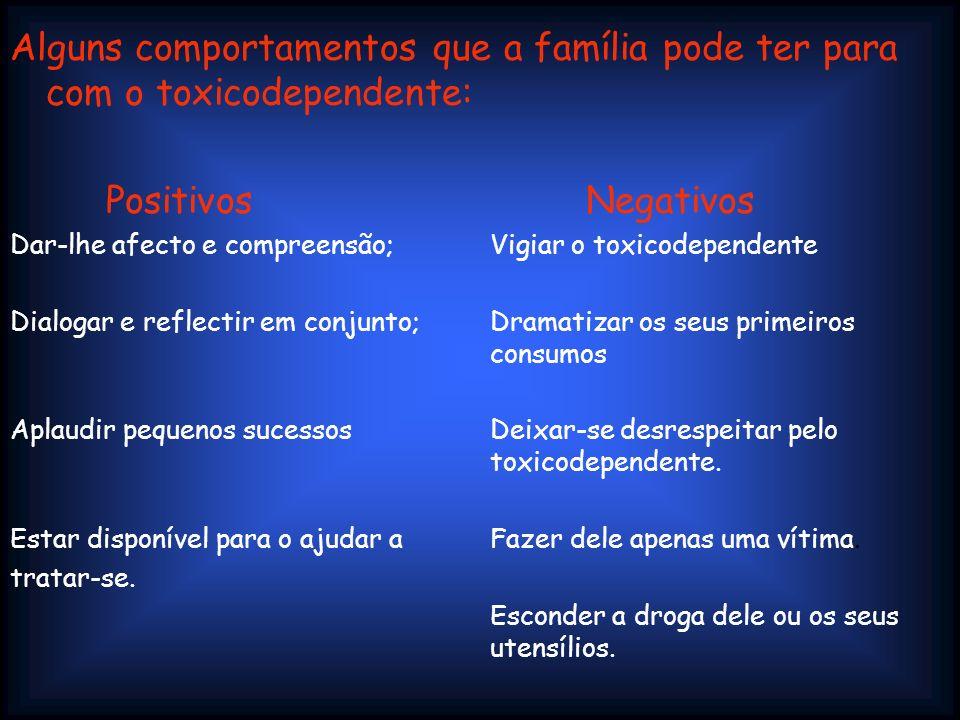 Alguns comportamentos que a família pode ter para com o toxicodependente: PositivosNegativos Dar-lhe afecto e compreensão; Vigiar o toxicodependente D
