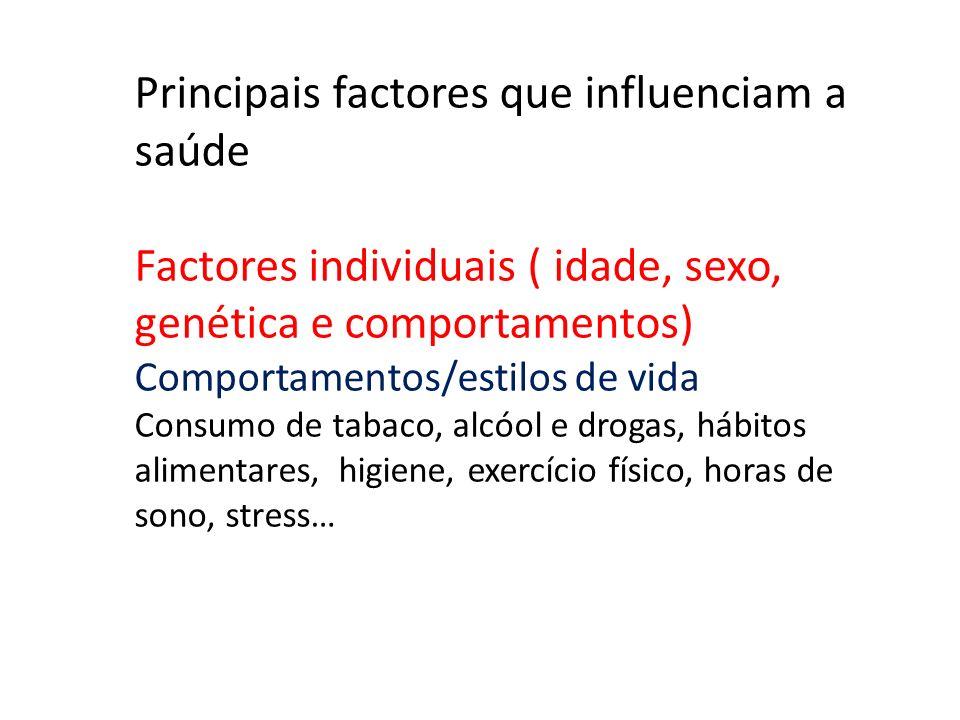Factores individuais ( idade, sexo, genética e comportamentos) Comportamentos/estilos de vida Consumo de tabaco, alcóol e drogas, hábitos alimentares,