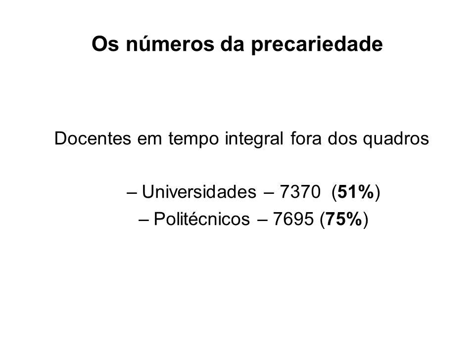 Docentes em tempo integral fora dos quadros –Universidades – 7370 (51%) –Politécnicos – 7695 (75%)