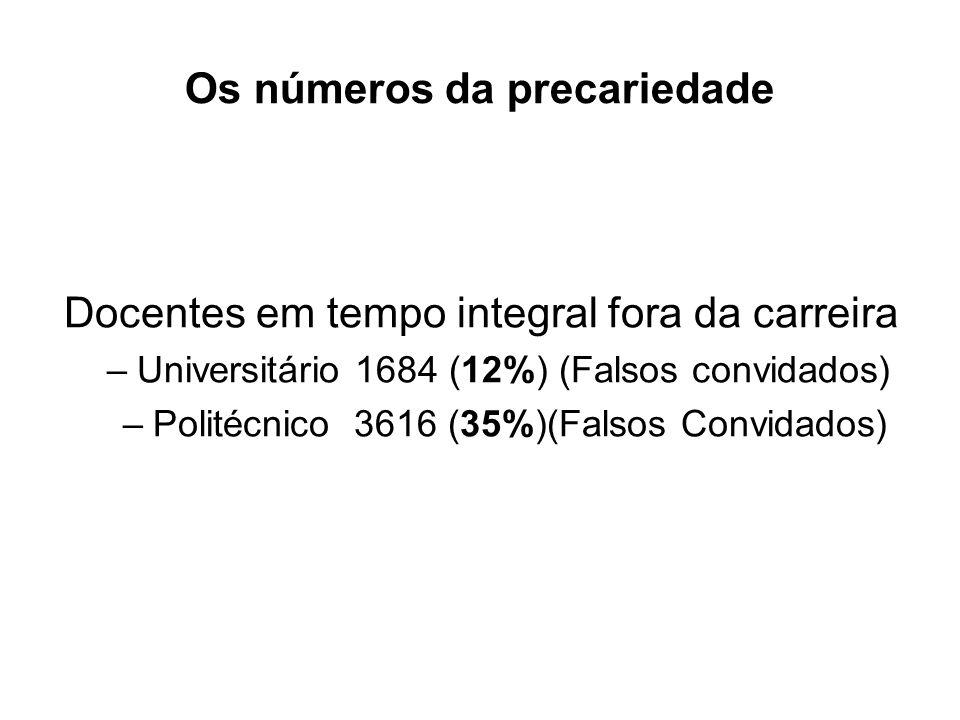Os números da precariedade Docentes em tempo integral fora da carreira –Universitário 1684 (12%) (Falsos convidados) –Politécnico 3616 (35%)(Falsos Co