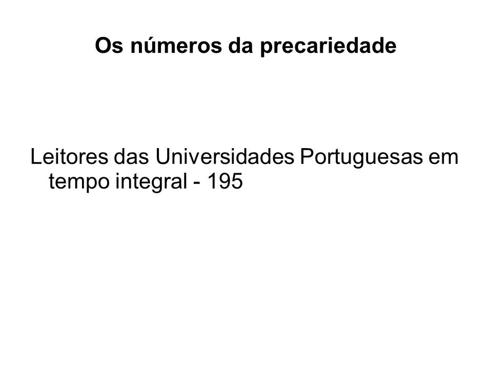 Os números da precariedade Leitores das Universidades Portuguesas em tempo integral - 195