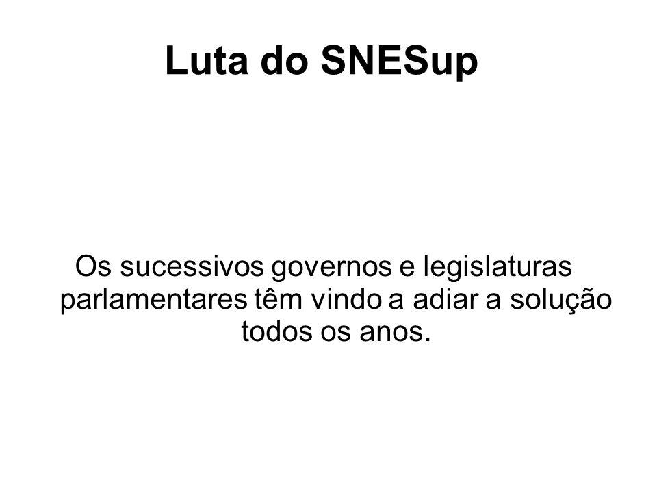 Luta do SNESup Os sucessivos governos e legislaturas parlamentares têm vindo a adiar a solução todos os anos.