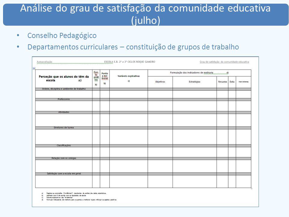 Conselho Pedagógico Departamentos curriculares – constituição de grupos de trabalho Análise do grau de satisfação da comunidade educativa (julho)