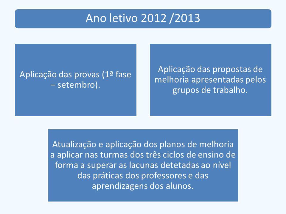 Ano letivo 2012 /2013 Aplicação das provas (1ª fase – setembro). Aplicação das propostas de melhoria apresentadas pelos grupos de trabalho. Atualizaçã