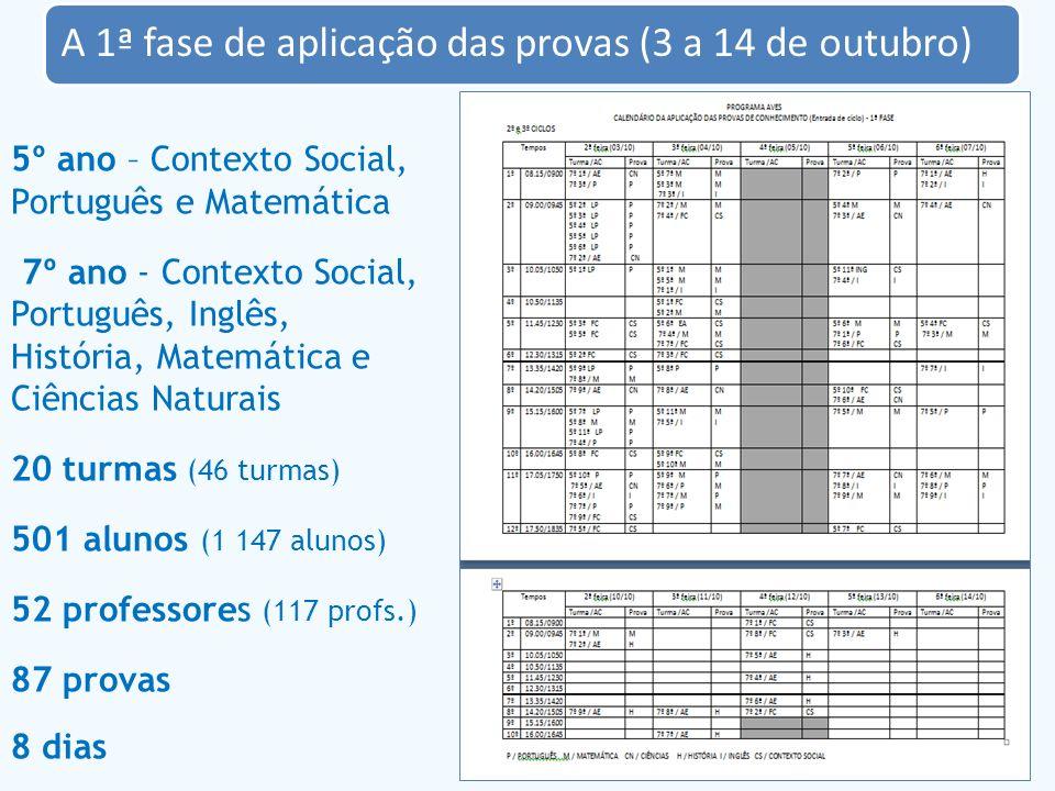 A 1ª fase de aplicação das provas (3 a 14 de outubro) 5º ano – Contexto Social, Português e Matemática 7º ano - Contexto Social, Português, Inglês, Hi