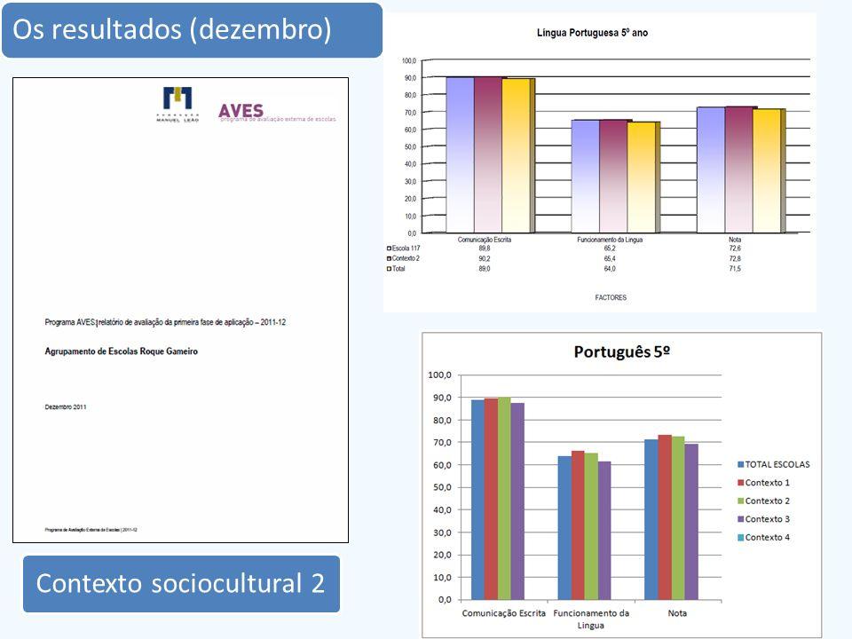 Os resultados (dezembro) Contexto sociocultural 2