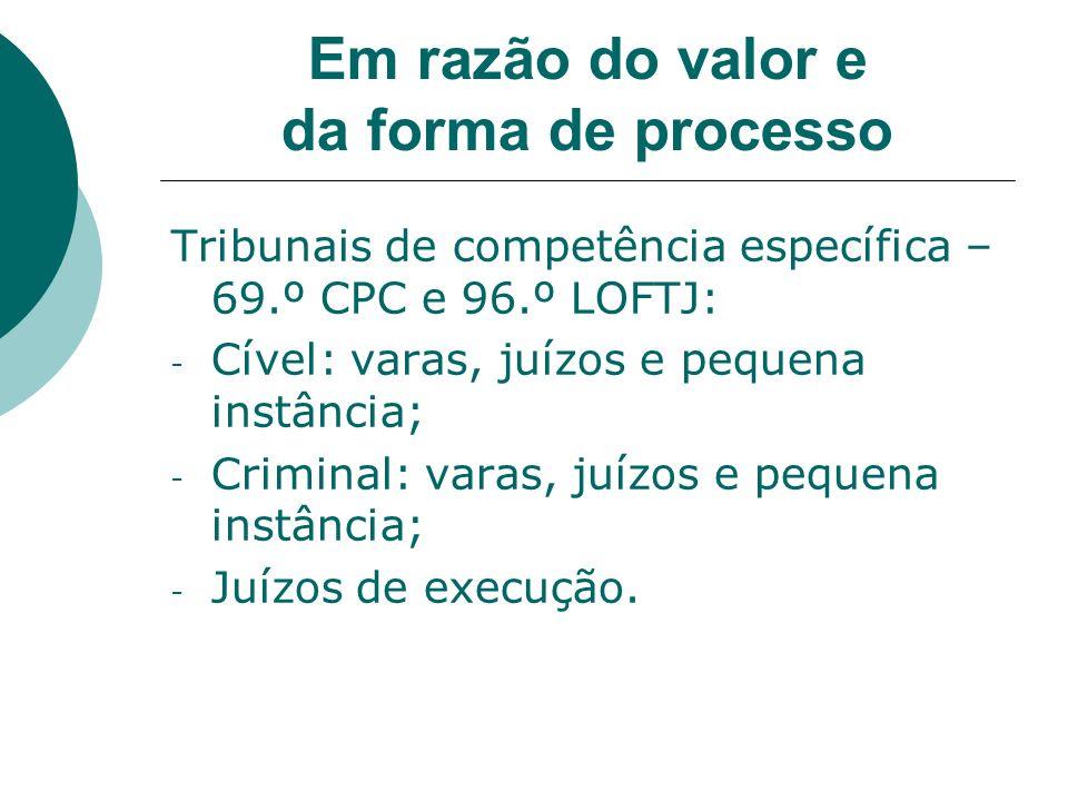 Em razão do valor e da forma de processo Tribunais de competência específica – 69.º CPC e 96.º LOFTJ: - Cível: varas, juízos e pequena instância; - Cr