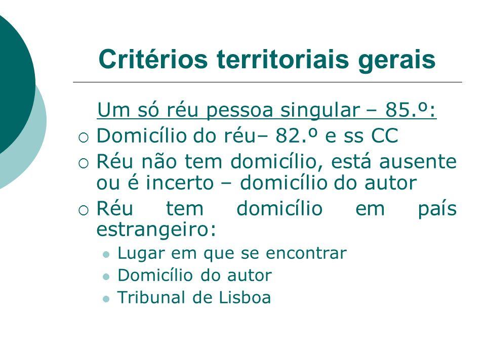 Critérios territoriais gerais Um só réu pessoa singular – 85.º: Domicílio do réu– 82.º e ss CC Réu não tem domicílio, está ausente ou é incerto – domi