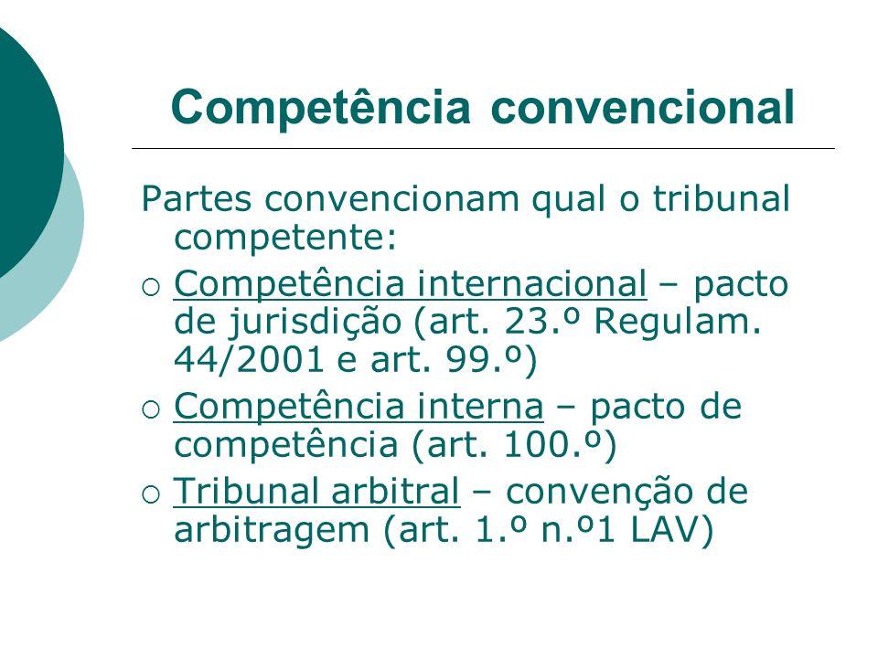 Competência convencional Partes convencionam qual o tribunal competente: Competência internacional – pacto de jurisdição (art. 23.º Regulam. 44/2001 e