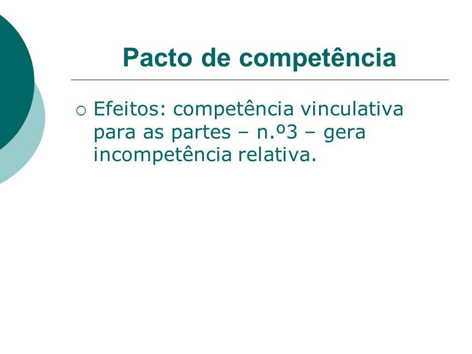 Pacto de competência Efeitos: competência vinculativa para as partes – n.º3 – gera incompetência relativa.