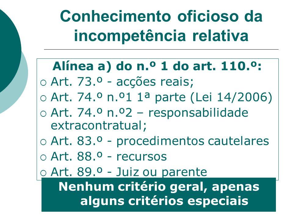 Conhecimento oficioso da incompetência relativa Alínea a) do n.º 1 do art. 110.º: Art. 73.º - acções reais; Art. 74.º n.º1 1ª parte (Lei 14/2006) Art.