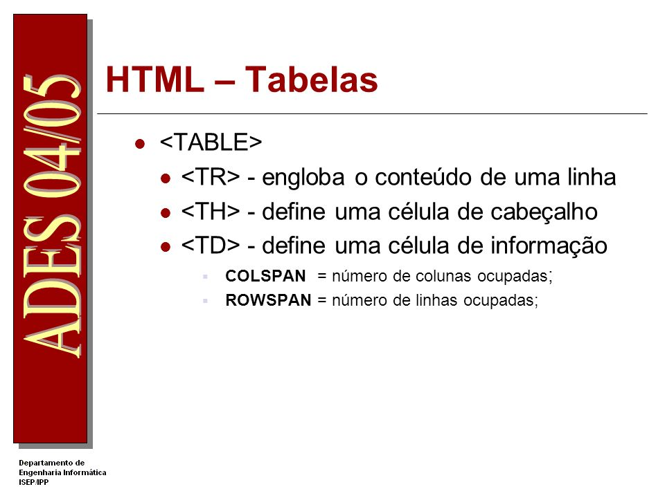 HTML – Tabelas - engloba o conteúdo de uma linha - define uma célula de cabeçalho - define uma célula de informação COLSPAN= número de colunas ocupada