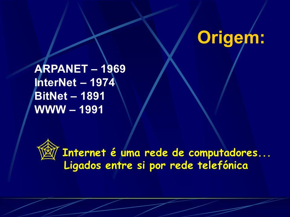 Origem: ARPANET – 1969 InterNet – 1974 BitNet – 1891 WWW – 1991 Internet é uma rede de computadores... Ligados entre si por rede telefónica