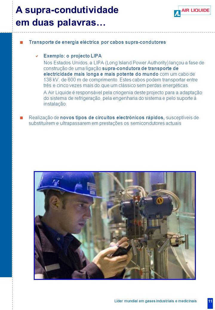 Líder mundial em gases industriais e medicinais 11 Transporte de energia eléctrica por cabos supra-condutores Exemplo: o projecto LIPA Nos Estados Uni