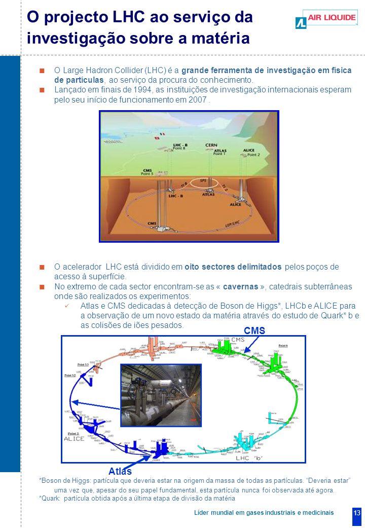 Líder mundial em gases industriais e medicinais 13 O Large Hadron Collider (LHC) é a grande ferramenta de investigação em física de partículas, ao serviço da procura do conhecimento.