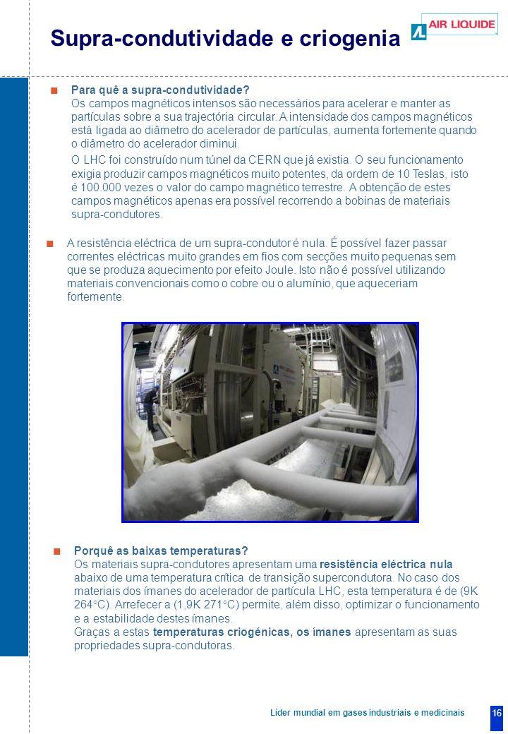 Líder mundial em gases industriais e medicinais 16 Para quê a supra-condutividade.