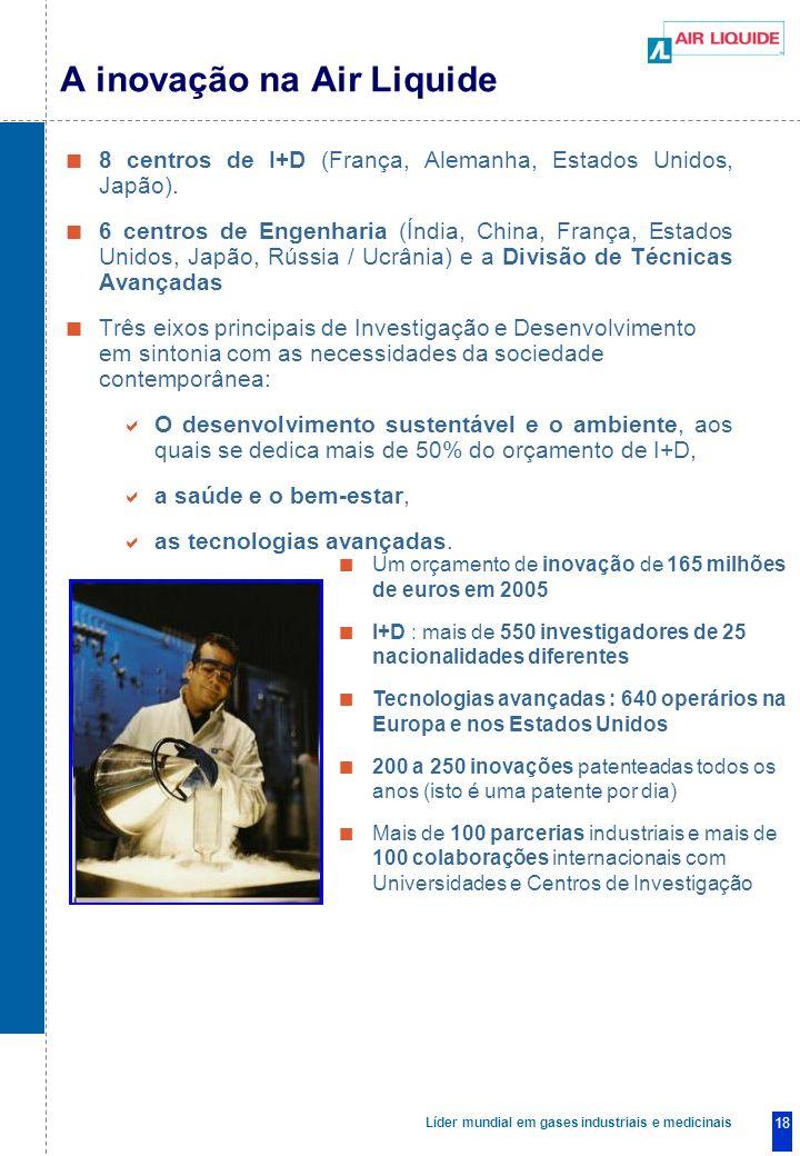 Líder mundial em gases industriais e medicinais 18 A inovação na Air Liquide 8 centros de I+D (França, Alemanha, Estados Unidos, Japão).