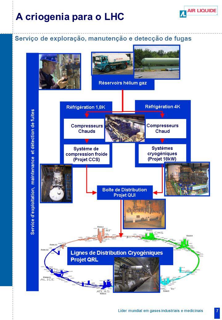 Líder mundial em gases industriais e medicinais 7 A criogenia para o LHC Serviço de exploração, manutenção e detecção de fugas