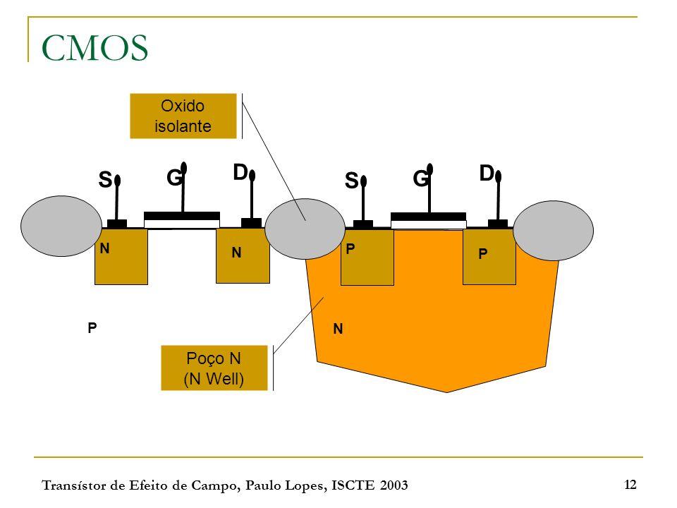 Transístor de Efeito de Campo, Paulo Lopes, ISCTE 2003 12 CMOS S G D P P N S G D N N P Oxido isolante Poço N (N Well)