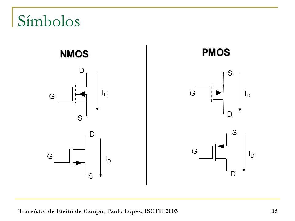 Transístor de Efeito de Campo, Paulo Lopes, ISCTE 2003 13 Símbolos NMOS PMOS D G S G D S G G D S D S IDID IDID IDID IDID