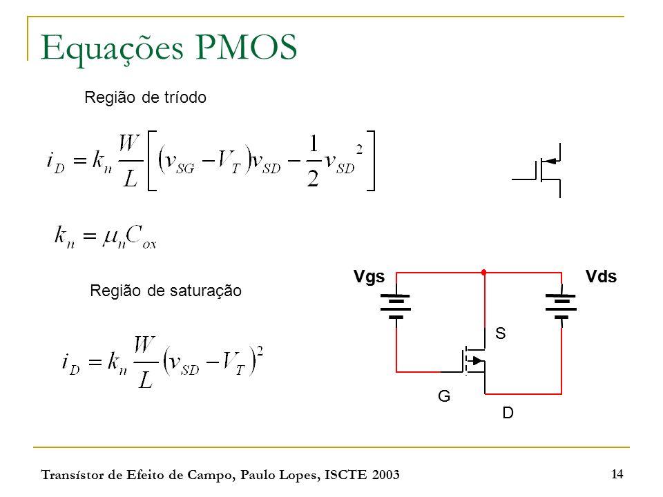 Transístor de Efeito de Campo, Paulo Lopes, ISCTE 2003 14 Equações PMOS Região de tríodo Região de saturação VdsVgs S G D VdsVgs S G D