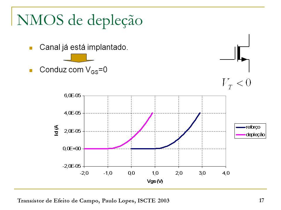 Transístor de Efeito de Campo, Paulo Lopes, ISCTE 2003 17 NMOS de depleção Canal já está implantado. Conduz com V GS =0