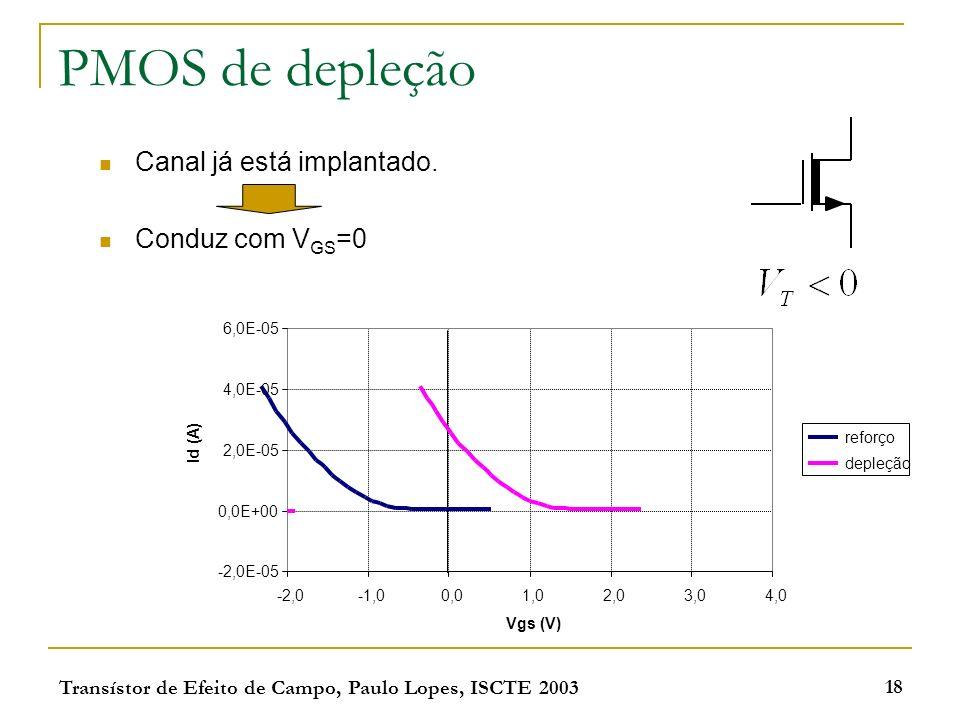 Transístor de Efeito de Campo, Paulo Lopes, ISCTE 2003 18 PMOS de depleção Canal já está implantado. Conduz com V GS =0 -2,0E-05 0,0E+00 2,0E-05 4,0E-