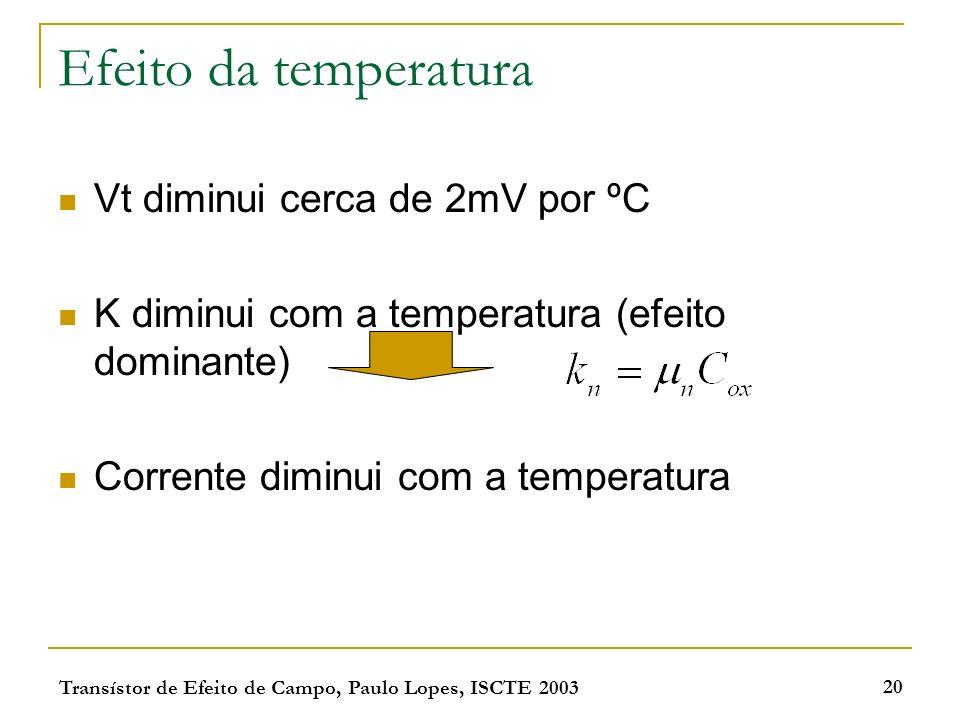 Transístor de Efeito de Campo, Paulo Lopes, ISCTE 2003 20 Efeito da temperatura Vt diminui cerca de 2mV por ºC K diminui com a temperatura (efeito dom