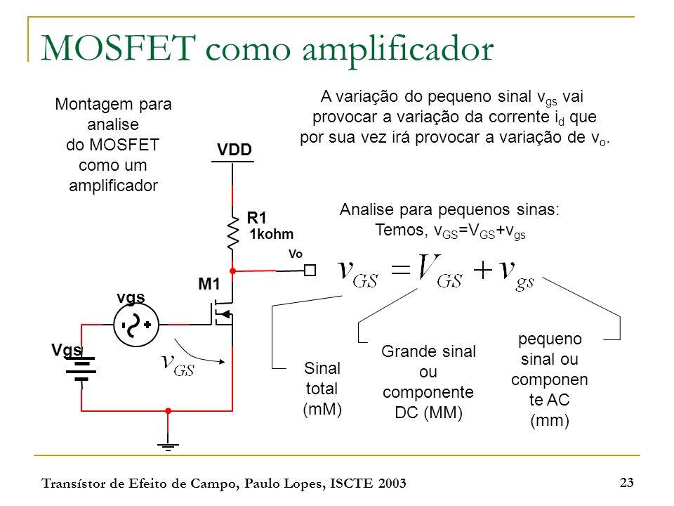 Transístor de Efeito de Campo, Paulo Lopes, ISCTE 2003 23 MOSFET como amplificador Montagem para analise do MOSFET como um amplificador Analise para p