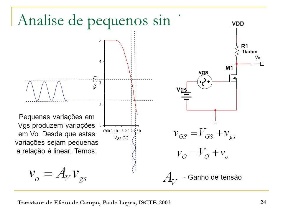 Transístor de Efeito de Campo, Paulo Lopes, ISCTE 2003 24 Analise de pequenos sinais Pequenas variações em Vgs produzem variações em Vo. Desde que est