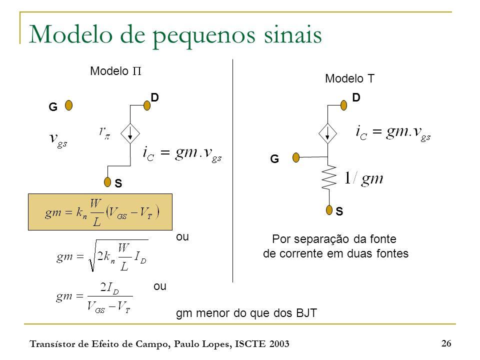 Transístor de Efeito de Campo, Paulo Lopes, ISCTE 2003 26 Modelo de pequenos sinais Modelo Modelo T G D S G D S ou gm menor do que dos BJT Por separaç
