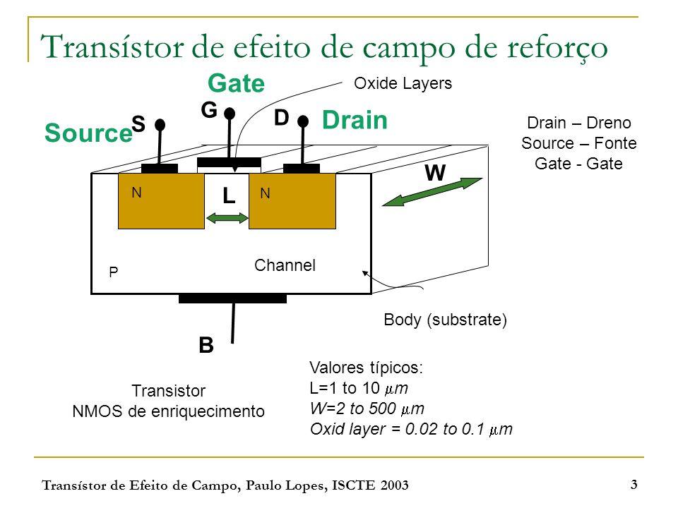 Transístor de Efeito de Campo, Paulo Lopes, ISCTE 2003 3 Transístor de efeito de campo de reforço S G D B Source Drain Gate L Channel N N P Body (subs