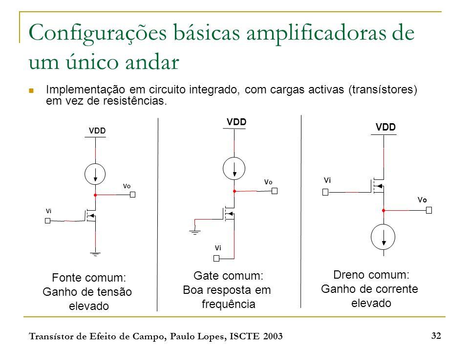 Transístor de Efeito de Campo, Paulo Lopes, ISCTE 2003 32 Configurações básicas amplificadoras de um único andar Implementação em circuito integrado,