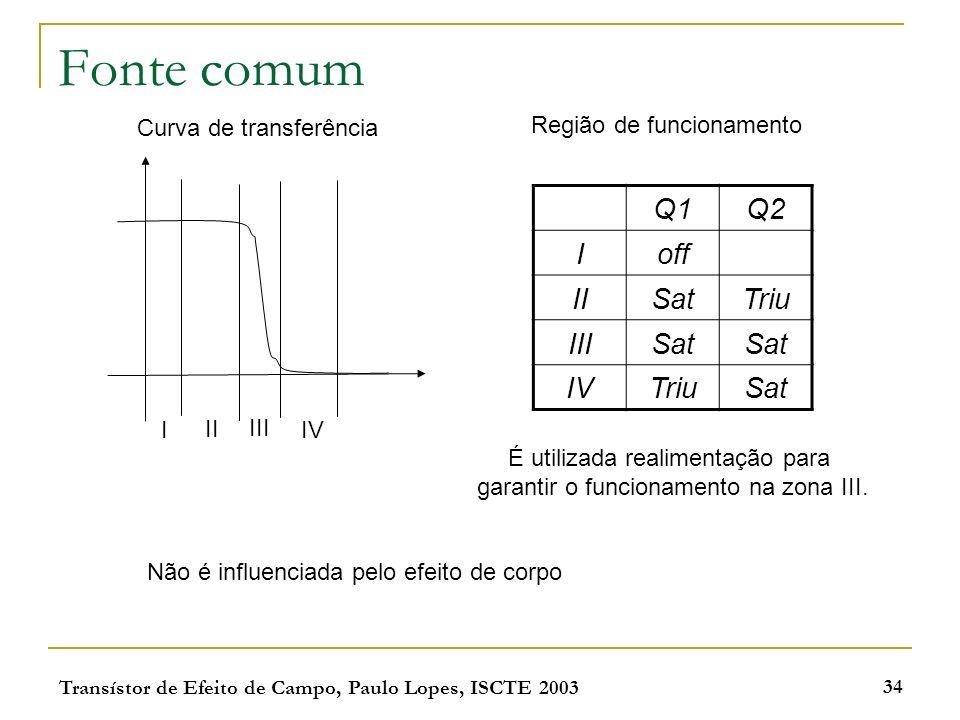 Transístor de Efeito de Campo, Paulo Lopes, ISCTE 2003 34 Fonte comum I II III IV Curva de transferência Região de funcionamento Q1Q2 Ioff IISatTriu I