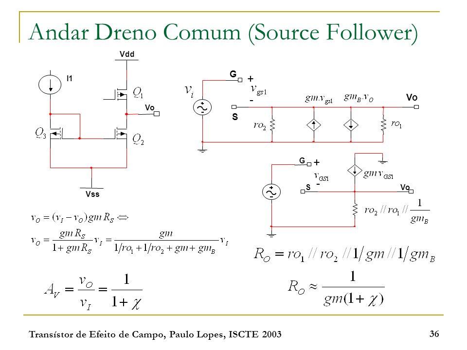 Transístor de Efeito de Campo, Paulo Lopes, ISCTE 2003 36 Andar Dreno Comum (Source Follower) I1 Vss Vdd Vo G S + - G S + -