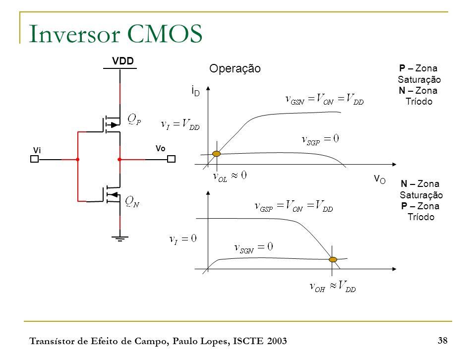 Transístor de Efeito de Campo, Paulo Lopes, ISCTE 2003 38 Inversor CMOS Operação iDiD vOvO N – Zona Saturação P – Zona Tríodo P – Zona Saturação N – Z