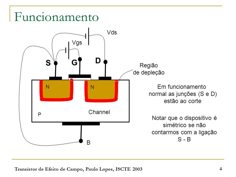 Transístor de Efeito de Campo, Paulo Lopes, ISCTE 2003 5 Criação do canal S G D Channel N N P B A aplicação de uma tensão positiva na gate atrai electrões de forma a se formar uma região tipo N (inversão de população) Canal Diz que se forma o Canal Vgs > Vt Formação de canal Vt -> Tensão de Limiar NMOS Canal tipo N A gate e o canal formão as placas de um condensador
