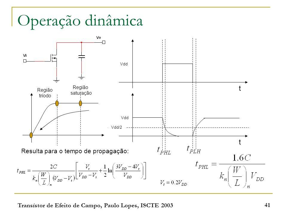 Transístor de Efeito de Campo, Paulo Lopes, ISCTE 2003 41 Operação dinâmica t t Região saturação Região tríodo Resulta para o tempo de propagação: Vdd