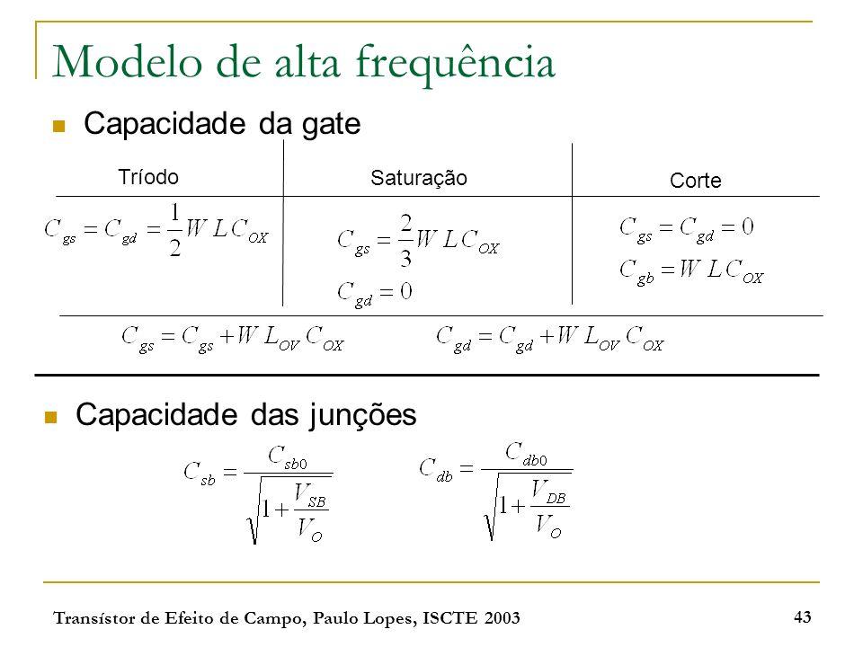 Transístor de Efeito de Campo, Paulo Lopes, ISCTE 2003 43 Modelo de alta frequência Capacidade da gate Tríodo Saturação Corte Capacidade das junções