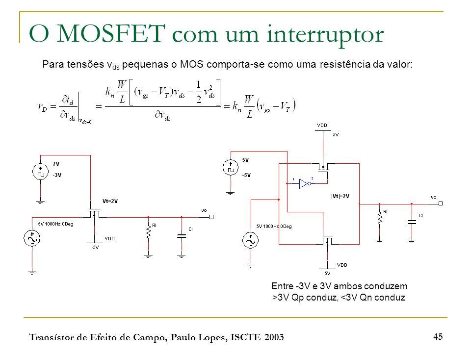 Transístor de Efeito de Campo, Paulo Lopes, ISCTE 2003 45 O MOSFET com um interruptor Para tensões v ds pequenas o MOS comporta-se como uma resistênci