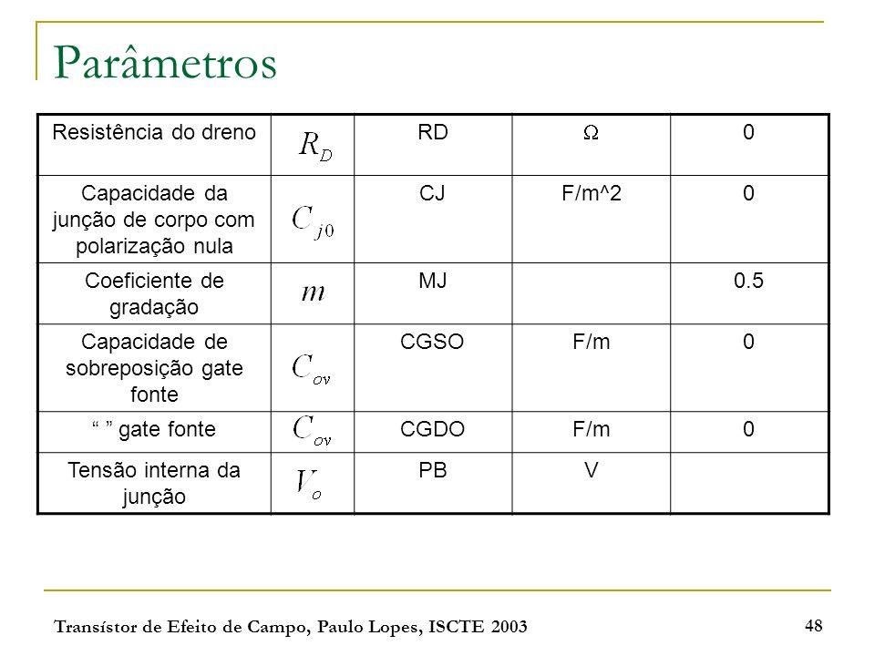 Transístor de Efeito de Campo, Paulo Lopes, ISCTE 2003 48 Parâmetros Resistência do drenoRD 0 Capacidade da junção de corpo com polarização nula CJF/m