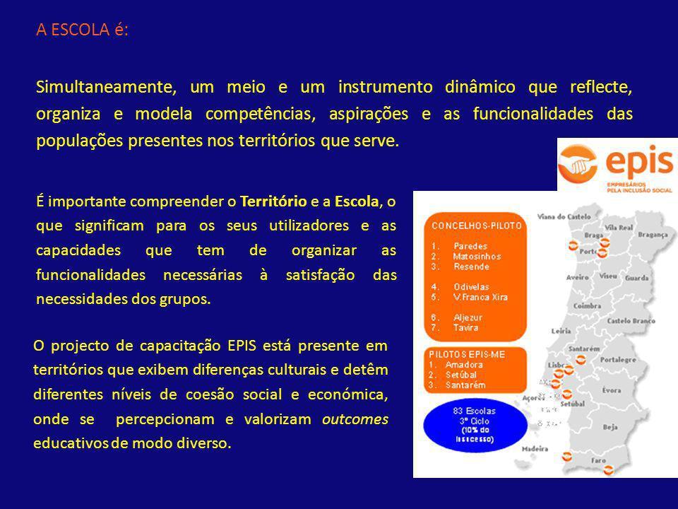 A ESCOLA é: Simultaneamente, um meio e um instrumento dinâmico que reflecte, organiza e modela competências, aspirações e as funcionalidades das popul
