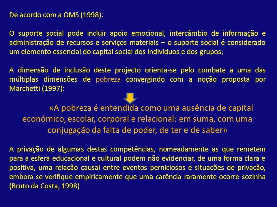 De acordo com a OMS (1998): O suporte social pode incluir apoio emocional, intercâmbio de informação e administração de recursos e serviços materiais
