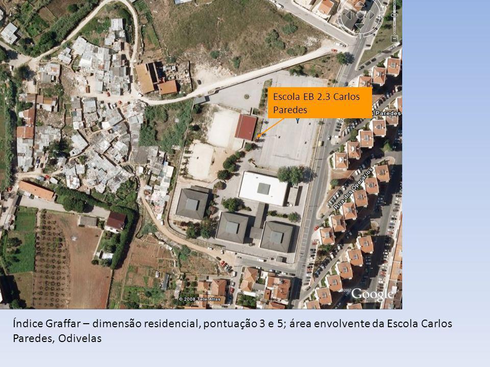 Índice Graffar – dimensão residencial, pontuação 3 e 5; área envolvente da Escola Carlos Paredes, Odivelas Escola EB 2.3 Carlos Paredes